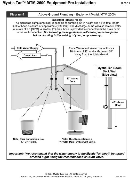 click to enlarge view and print these pre-installation instructions